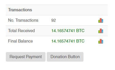 Bitcoin Wannacry