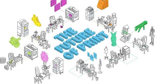 Future of Print