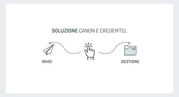 Canon Credemtel